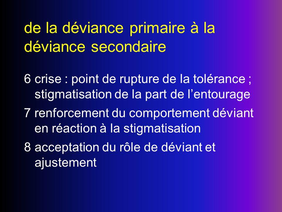 de la déviance primaire à la déviance secondaire 6crise : point de rupture de la tolérance ; stigmatisation de la part de lentourage 7renforcement du