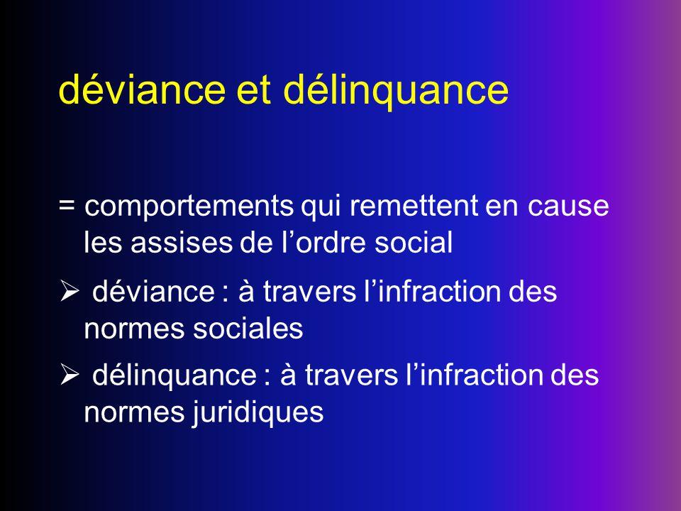 déviance et délinquance = comportements qui remettent en cause les assises de lordre social déviance : à travers linfraction des normes sociales délin