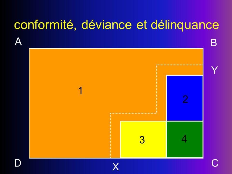 conformité, déviance et délinquance A B DC 4 2 3 Y X 1