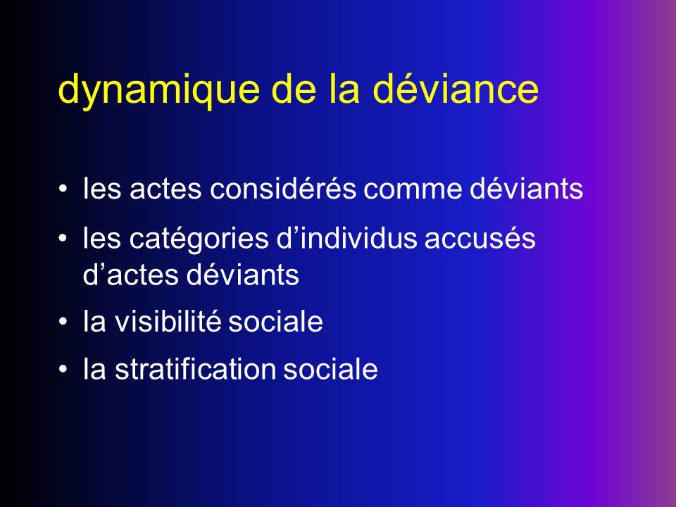 dynamique de la déviance les actes considérés comme déviants les catégories dindividus accusés dactes déviants la visibilité sociale la stratification