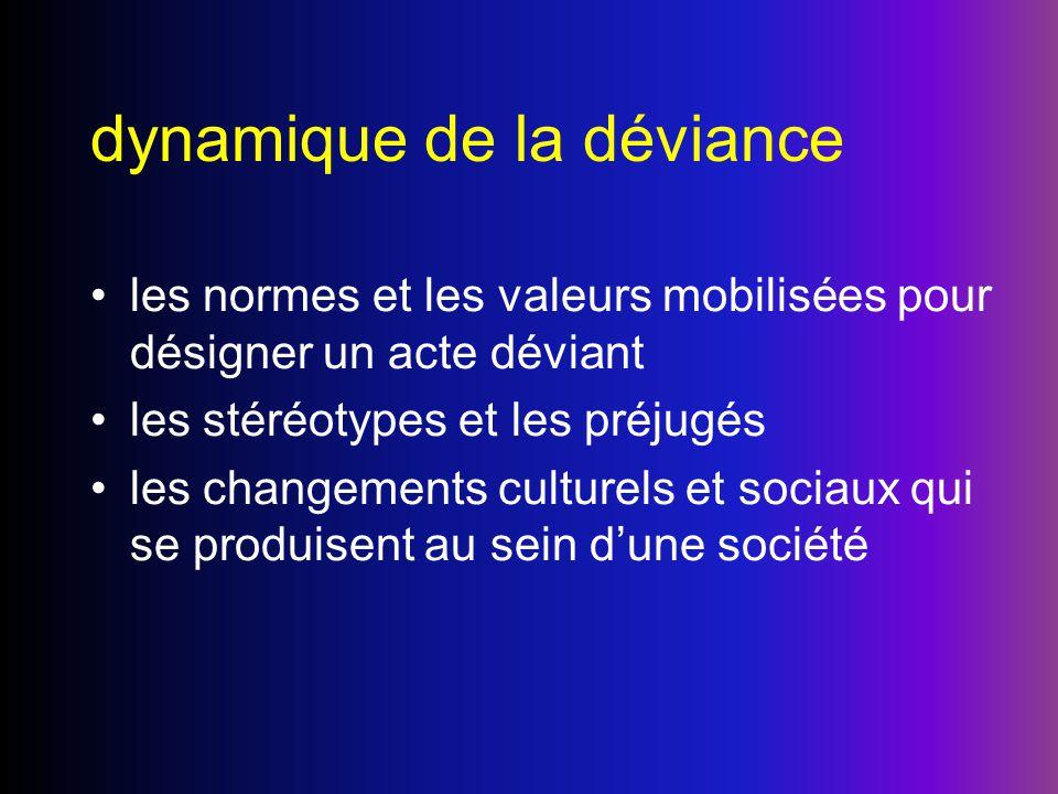 dynamique de la déviance les normes et les valeurs mobilisées pour désigner un acte déviant les stéréotypes et les préjugés les changements culturels