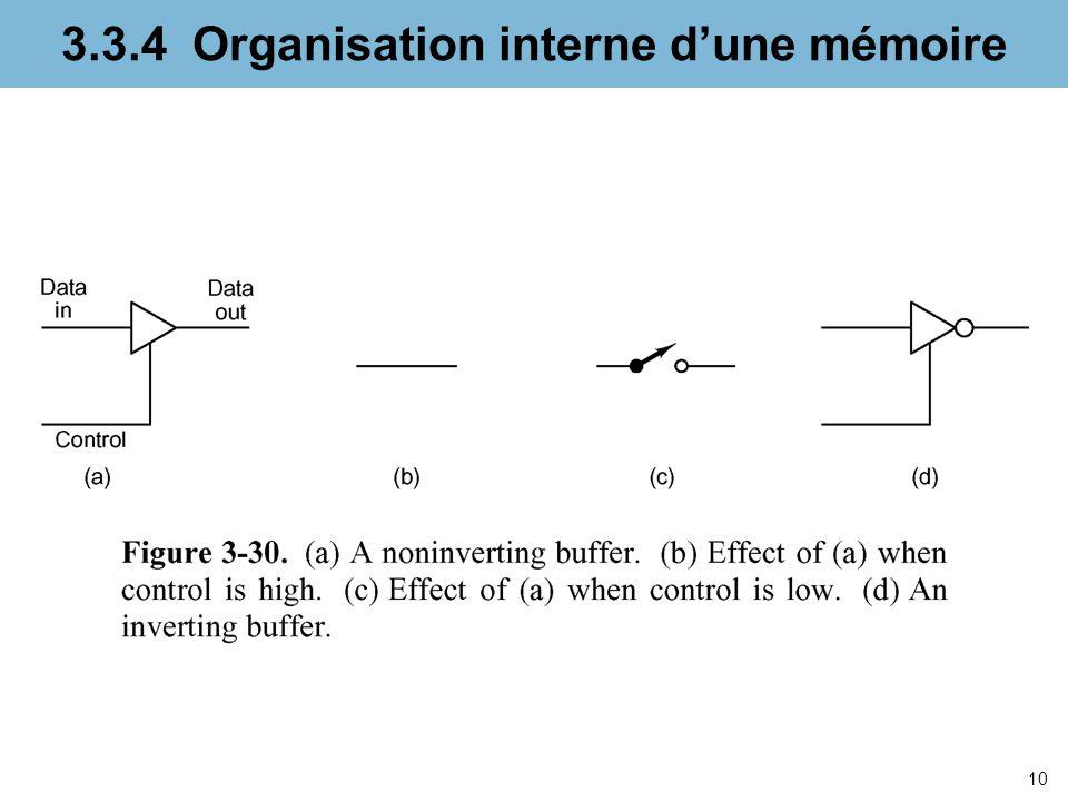 10 3.3.4 Organisation interne dune mémoire