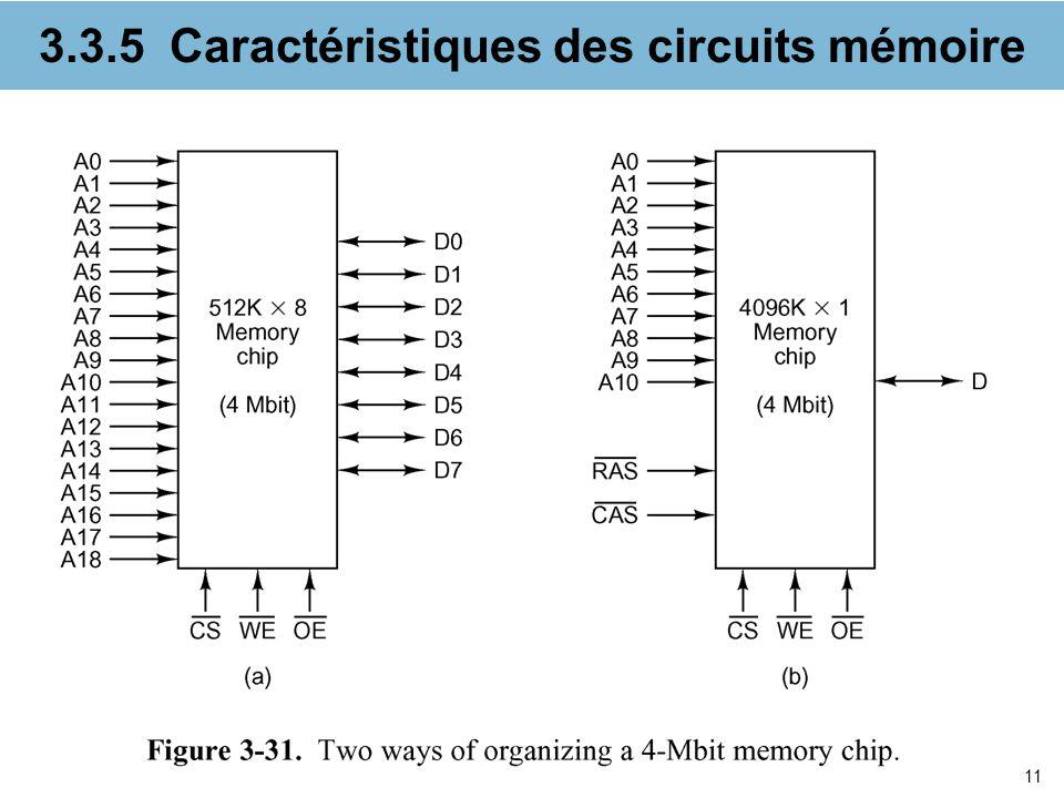11 3.3.5 Caractéristiques des circuits mémoire