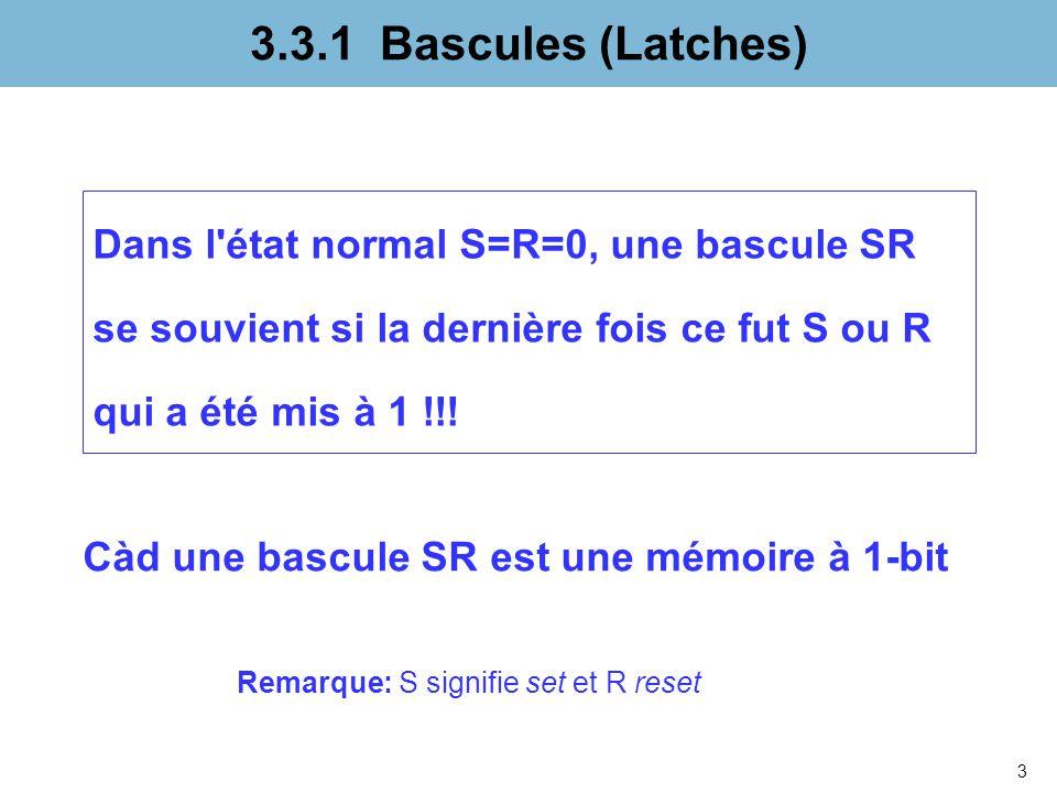 3 3.3.1 Bascules (Latches) Dans l'état normal S=R=0, une bascule SR se souvient si la dernière fois ce fut S ou R qui a été mis à 1 !!! Càd une bascul