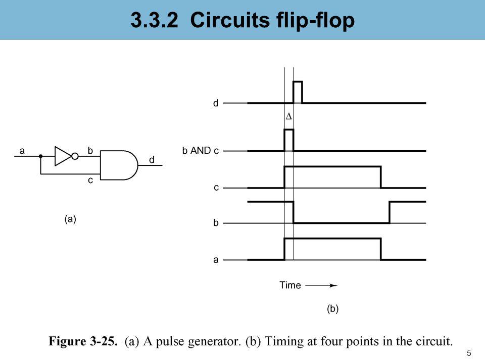 5 3.3.2 Circuits flip-flop