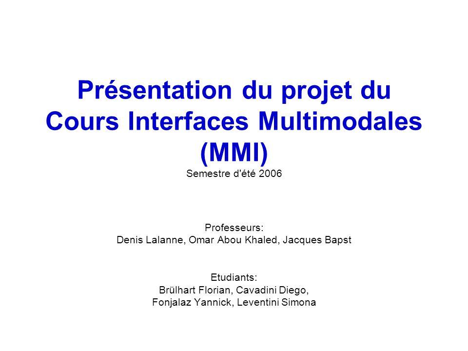 Présentation du projet du Cours Interfaces Multimodales (MMI) Semestre d été 2006 Professeurs: Denis Lalanne, Omar Abou Khaled, Jacques Bapst Etudiants: Brülhart Florian, Cavadini Diego, Fonjalaz Yannick, Leventini Simona