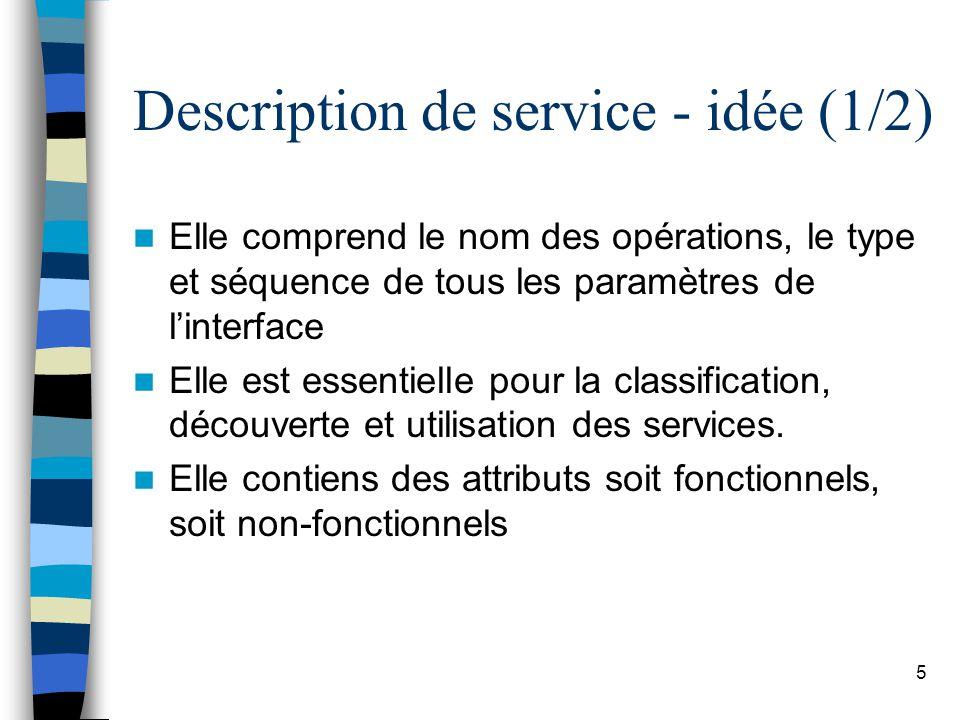 5 Description de service - idée (1/2) Elle comprend le nom des opérations, le type et séquence de tous les paramètres de linterface Elle est essentielle pour la classification, découverte et utilisation des services.