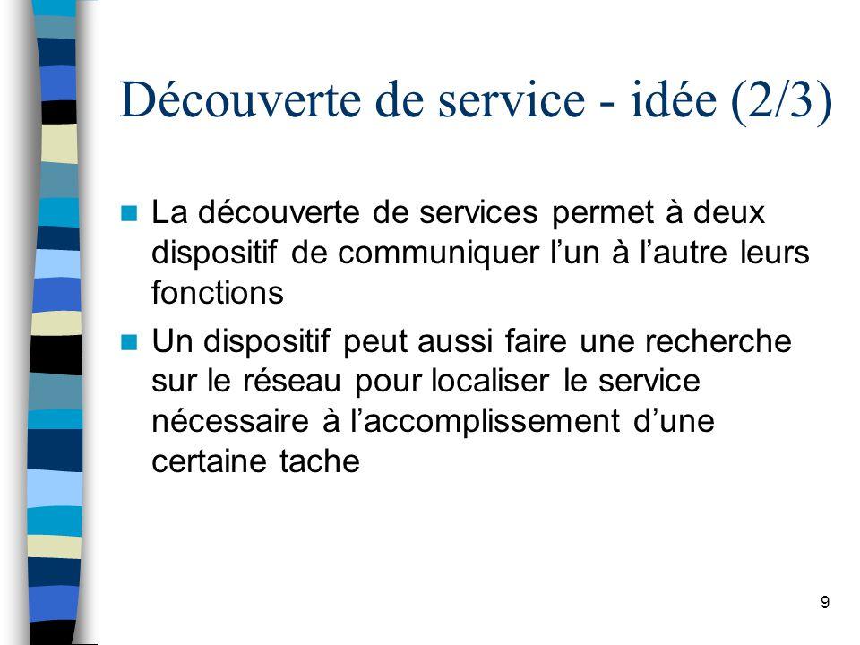 9 Découverte de service - idée (2/3) La découverte de services permet à deux dispositif de communiquer lun à lautre leurs fonctions Un dispositif peut