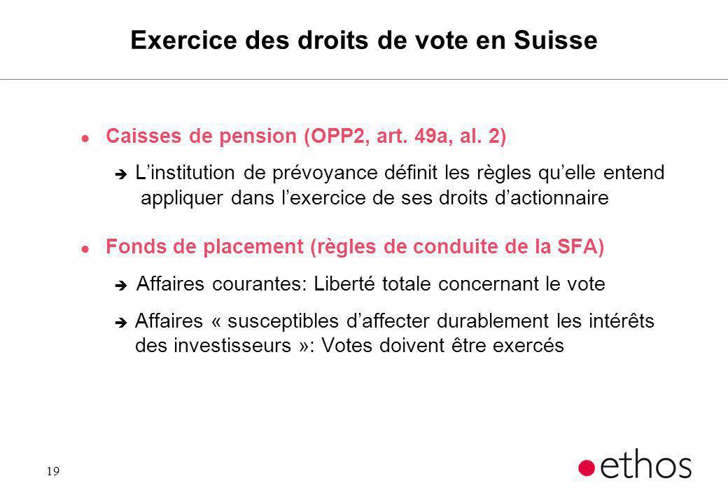 19 Exercice des droits de vote en Suisse l Caisses de pension (OPP2, art. 49a, al. 2) è Linstitution de prévoyance définit les règles quelle entend ap