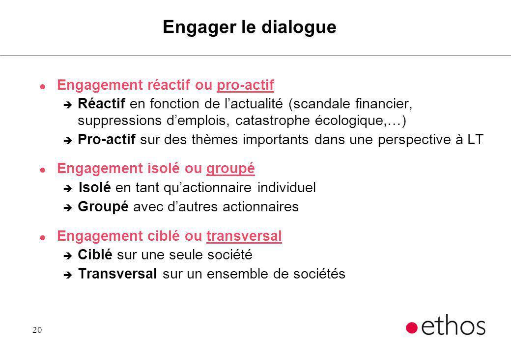 20 Engager le dialogue l Engagement réactif ou pro-actif è Réactif en fonction de lactualité (scandale financier, suppressions demplois, catastrophe é