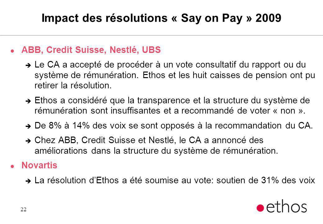 22 Impact des résolutions « Say on Pay » 2009 l ABB, Credit Suisse, Nestlé, UBS è Le CA a accepté de procéder à un vote consultatif du rapport ou du s