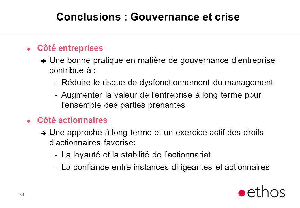 24 Conclusions : Gouvernance et crise l Côté entreprises è Une bonne pratique en matière de gouvernance dentreprise contribue à : -Réduire le risque d