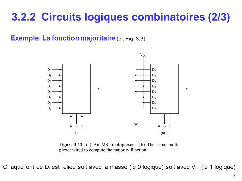 3 3.2.2 Circuits logiques combinatoires (2/3) Exemple: La fonction majoritaire (cf. Fig. 3.3) Chaque entrée D i est reliée soit avec la masse (le 0 lo