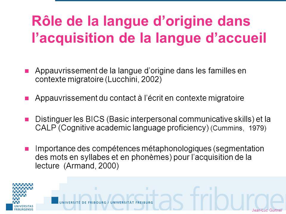 Jean-Luc Gurtner Lhypothèse dinterdépendance Cummins (1979) : La maîtrise académique dune langue se transfère dune langue aux autres En particulier alors : quiconque a atteint un niveau suffisant dans la maîtrise académique de sa langue dorigine fera des progrès plus rapides dans la maîtrise dune autre langue NB : Ne signifie pas que la L2 ne doit être apprise que quand L1 est bien maîtrisée Principe actif : Common underlying proficiency (CUP)