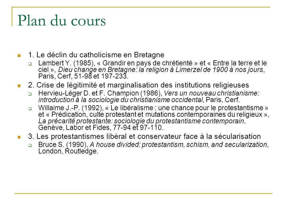Plan du cours 1. Le déclin du catholicisme en Bretagne Lambert Y.