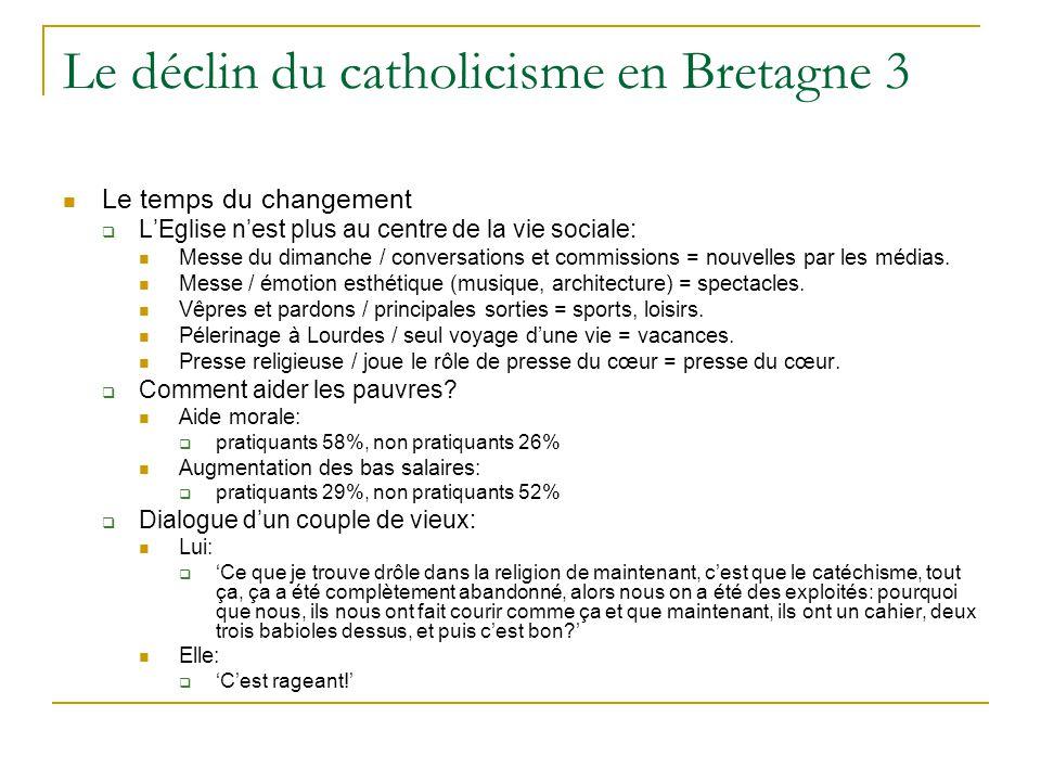 Le déclin du catholicisme en Bretagne 3 Le temps du changement LEglise nest plus au centre de la vie sociale: Messe du dimanche / conversations et commissions = nouvelles par les médias.