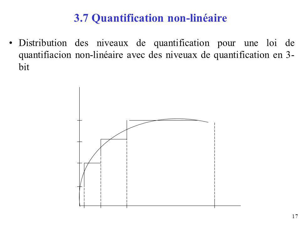 17 3.7 Quantification non-linéaire Distribution des niveaux de quantification pour une loi de quantifiacion non-linéaire avec des niveuax de quantific