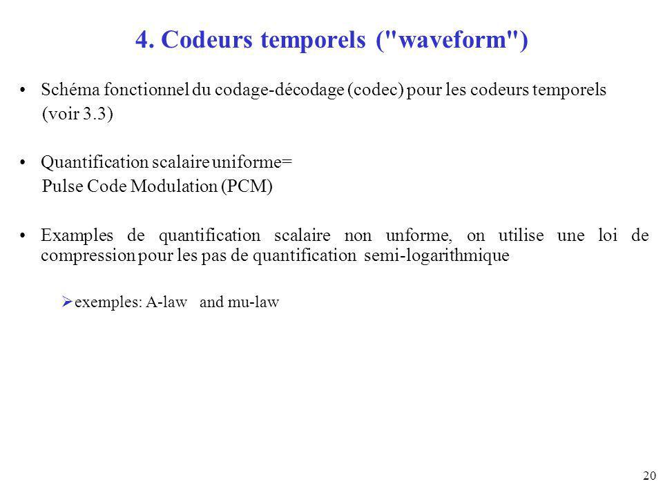 20 4. Codeurs temporels (