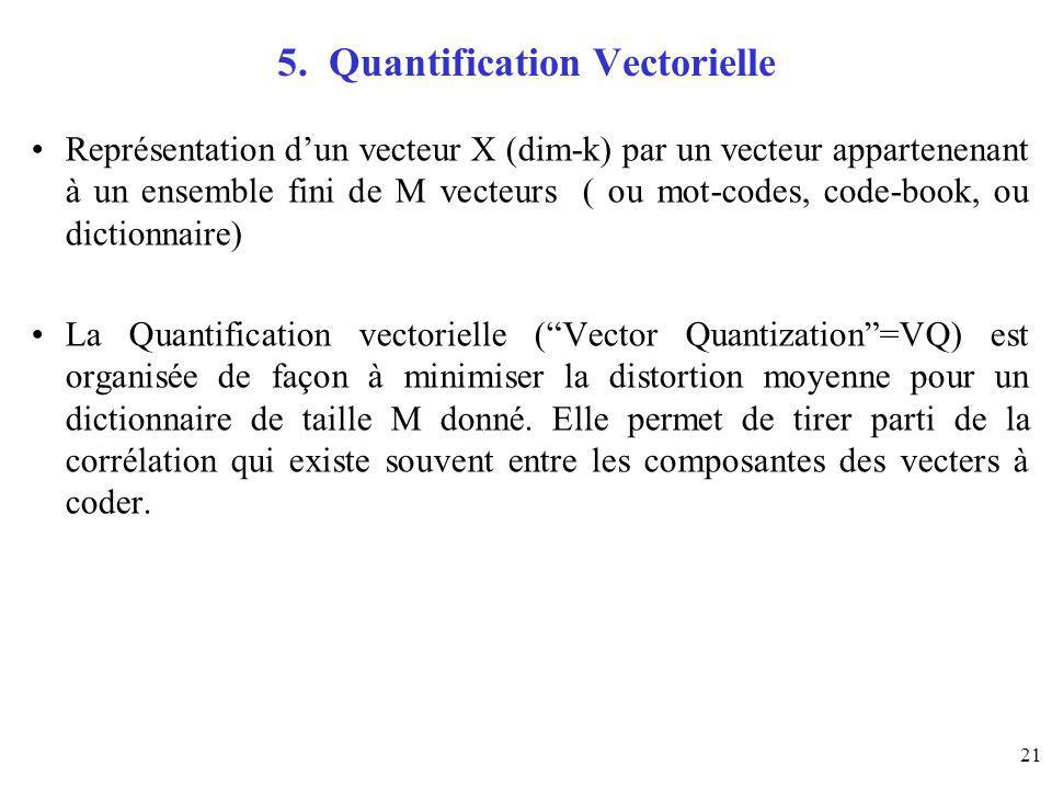 21 5. Quantification Vectorielle Représentation dun vecteur X (dim-k) par un vecteur appartenenant à un ensemble fini de M vecteurs ( ou mot-codes, co