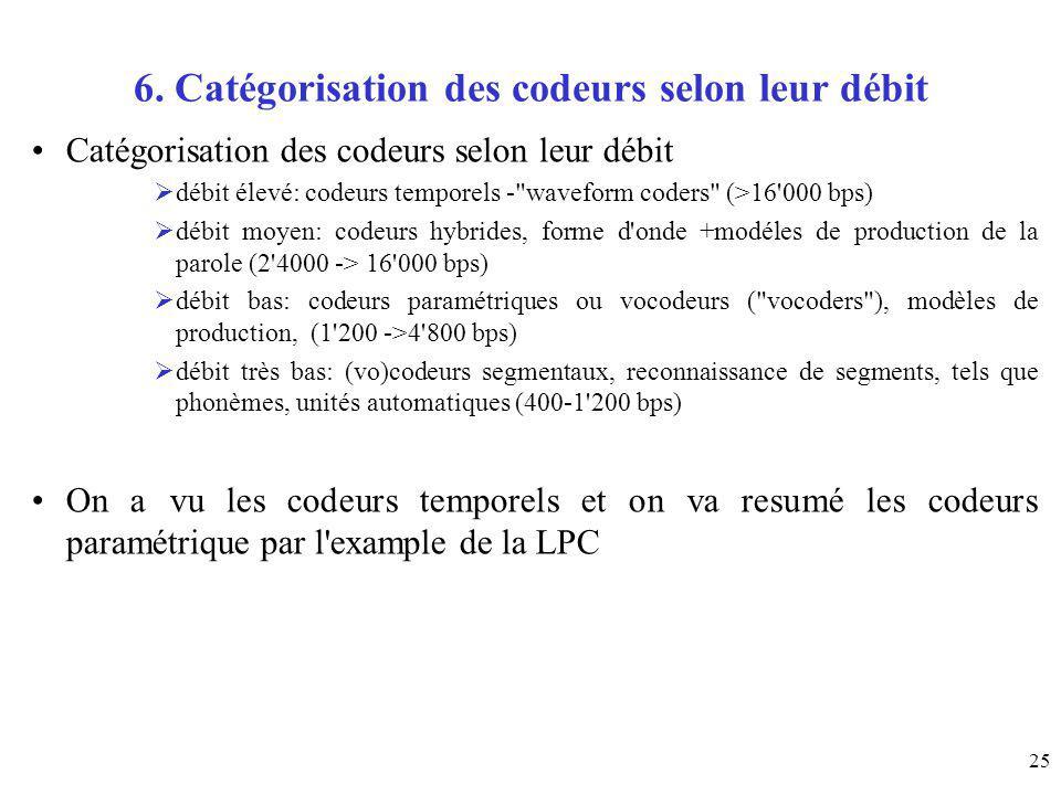 25 6. Catégorisation des codeurs selon leur débit Catégorisation des codeurs selon leur débit débit élevé: codeurs temporels -