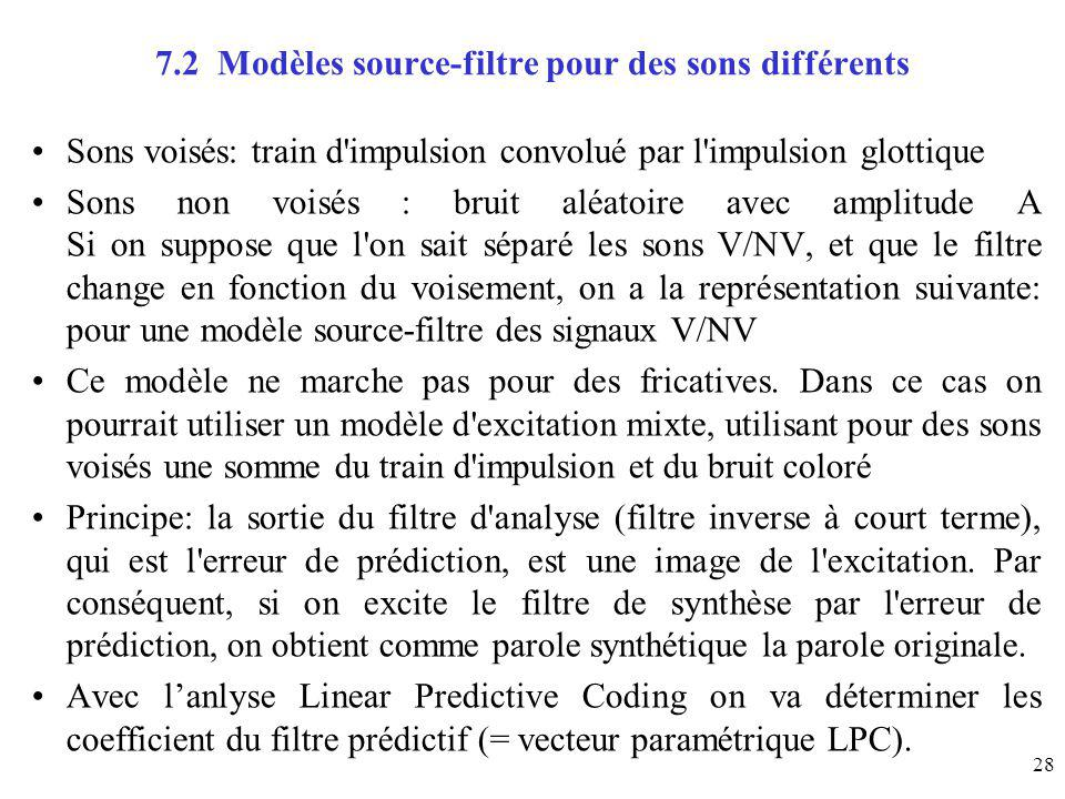 28 7.2 Modèles source-filtre pour des sons différents Sons voisés: train d'impulsion convolué par l'impulsion glottique Sons non voisés : bruit aléato