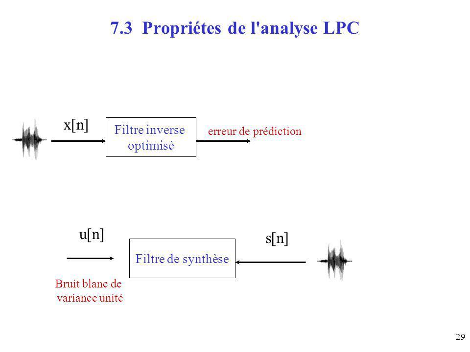29 7.3 Propriétes de l'analyse LPC Filtre inverse optimisé x[n]u[n] Filtre de synthèse s[n] erreur de prédiction Bruit blanc de variance unité