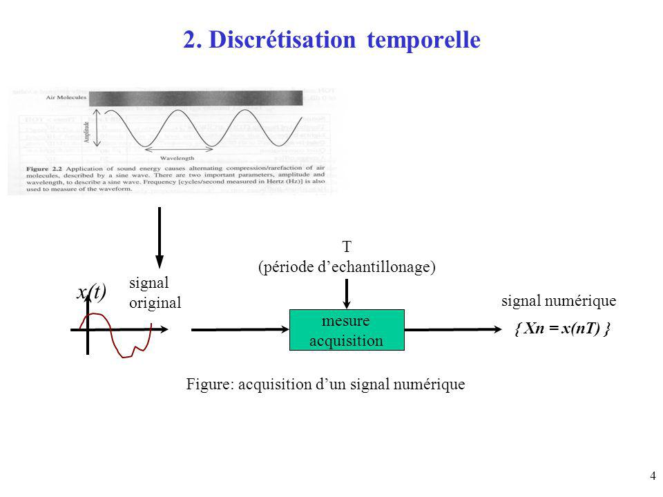4 2. Discrétisation temporelle mesure acquisition x(t) signal original T (période dechantillonage) { Xn = x(nT) } signal numérique Figure: acquisition