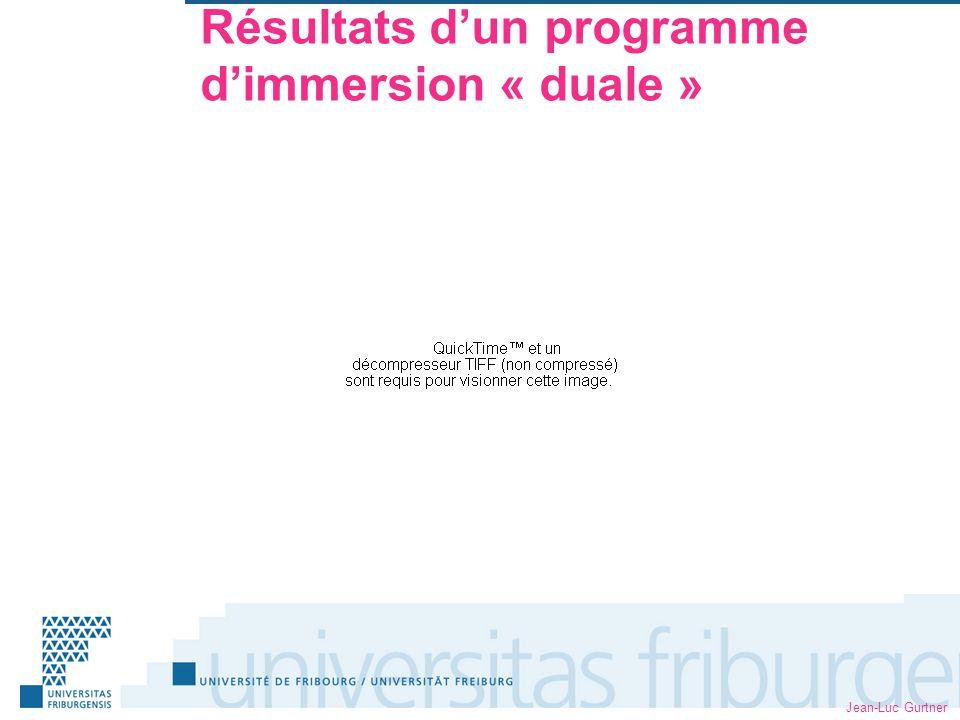 Jean-Luc Gurtner Résultats dun programme dimmersion « duale »