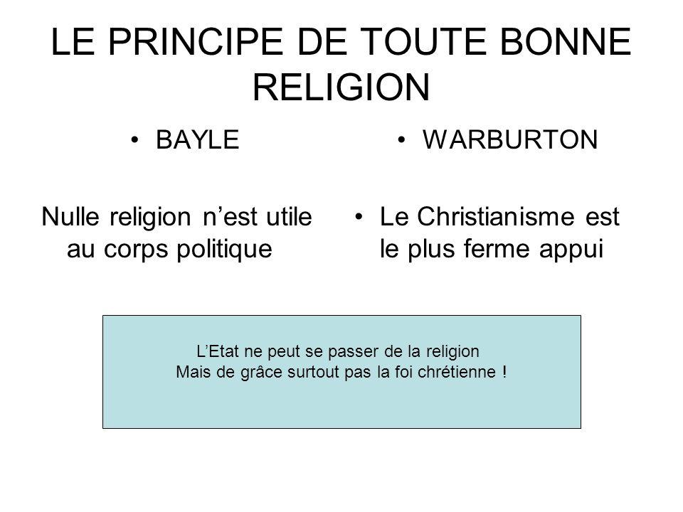 LE PRINCIPE DE TOUTE BONNE RELIGION BAYLE Nulle religion nest utile au corps politique WARBURTON Le Christianisme est le plus ferme appui LEtat ne peu