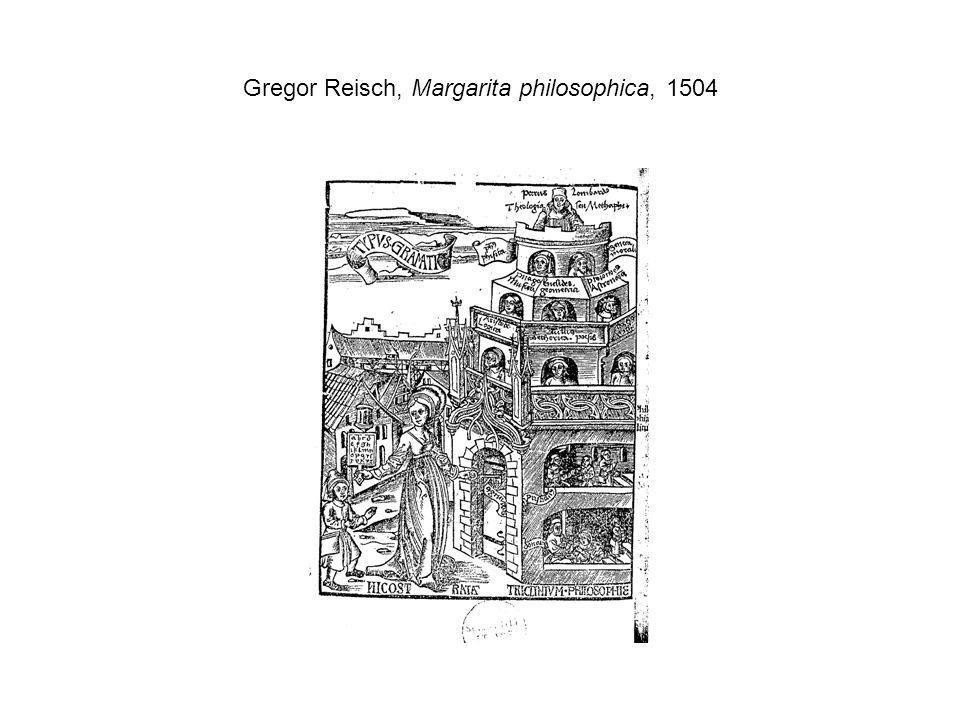 Gregor Reisch, Margarita philosophica, 1504