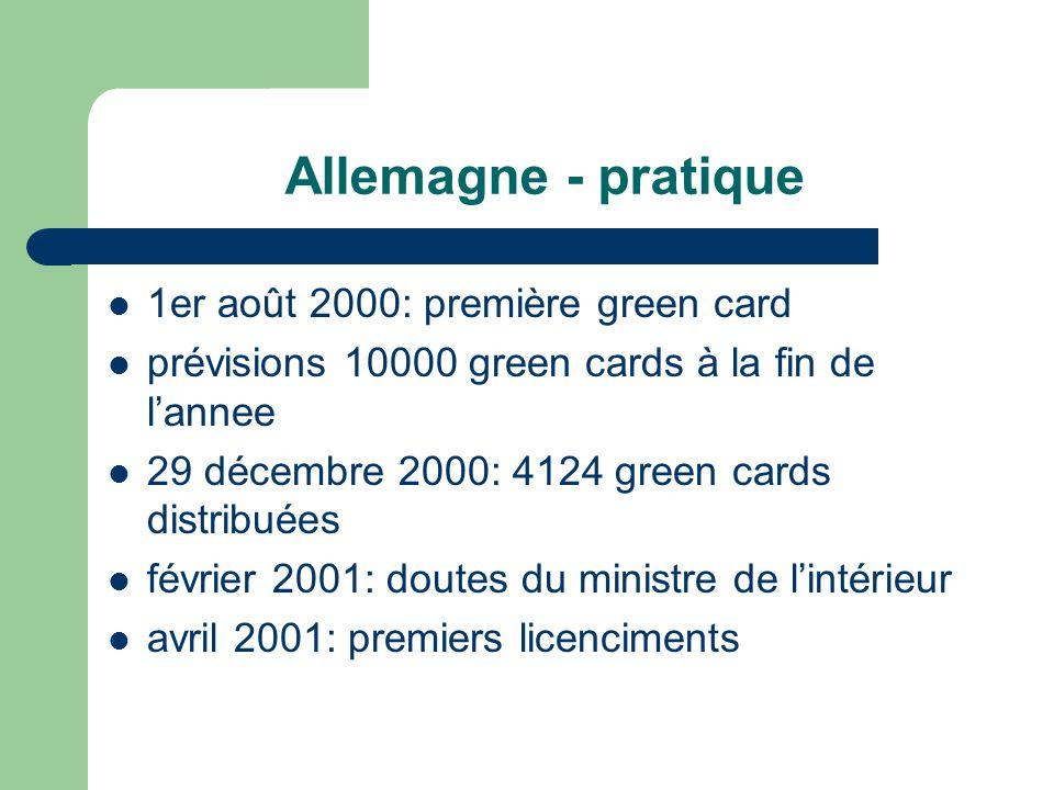 Allemagne - pratique 1er août 2000: première green card prévisions 10000 green cards à la fin de lannee 29 décembre 2000: 4124 green cards distribuées