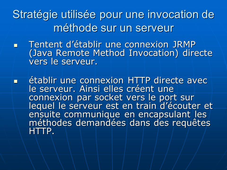 Stratégie utilisée pour une invocation de méthode sur un serveur Tentent détablir une connexion JRMP (Java Remote Method Invocation) directe vers le s