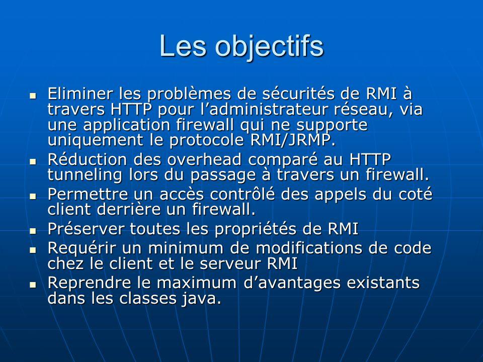 Les objectifs Eliminer les problèmes de sécurités de RMI à travers HTTP pour ladministrateur réseau, via une application firewall qui ne supporte uniq