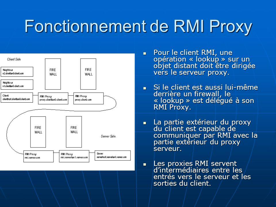 Fonctionnement de RMI Proxy Pour le client RMI, une opération « lookup » sur un objet distant doit être dirigée vers le serveur proxy. Pour le client