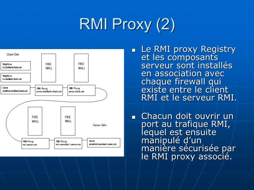 RMI Proxy (2) Le RMI proxy Registry et les composants serveur sont installés en association avec chaque firewall qui existe entre le client RMI et le
