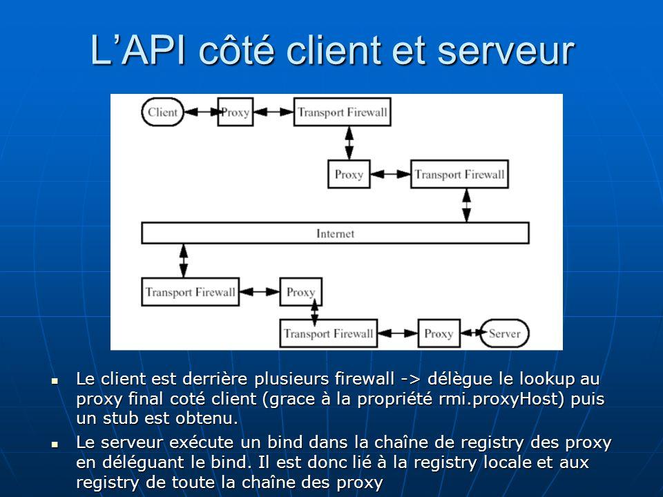 LAPI côté client et serveur Le client est derrière plusieurs firewall -> délègue le lookup au proxy final coté client (grace à la propriété rmi.proxyH