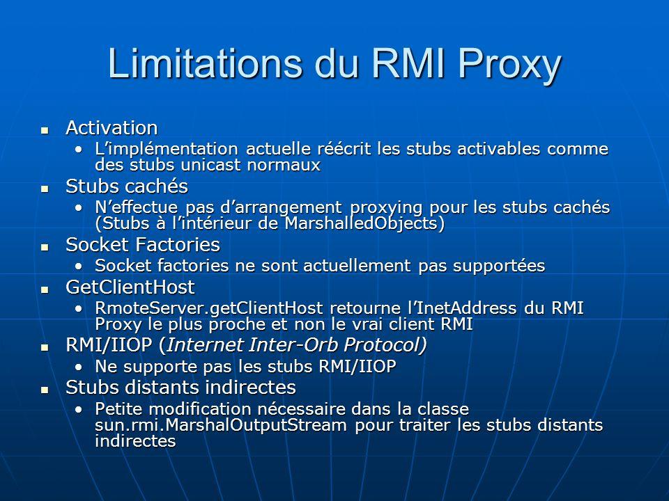 Limitations du RMI Proxy Activation Activation Limplémentation actuelle réécrit les stubs activables comme des stubs unicast normauxLimplémentation ac