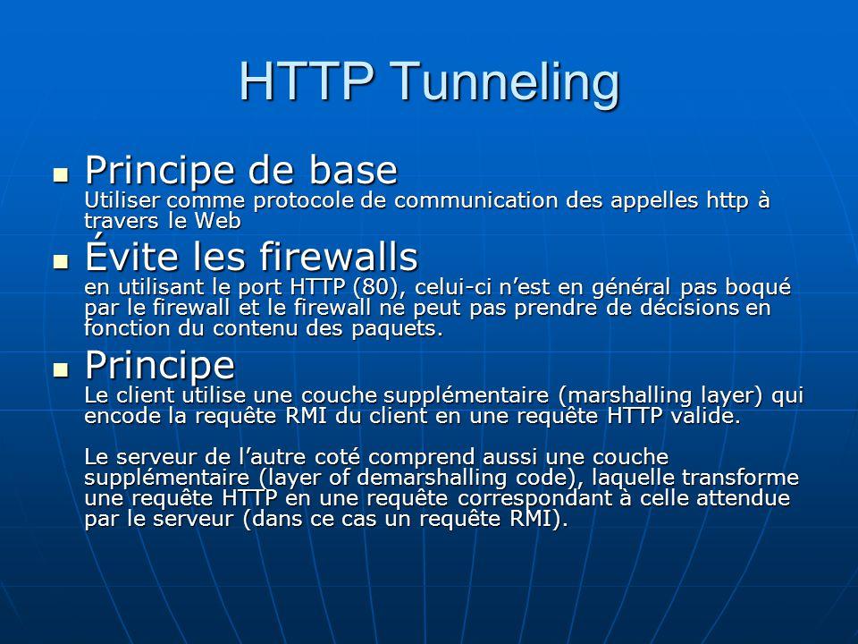 HTTP Tunneling Principe de base Utiliser comme protocole de communication des appelles http à travers le Web Principe de base Utiliser comme protocole