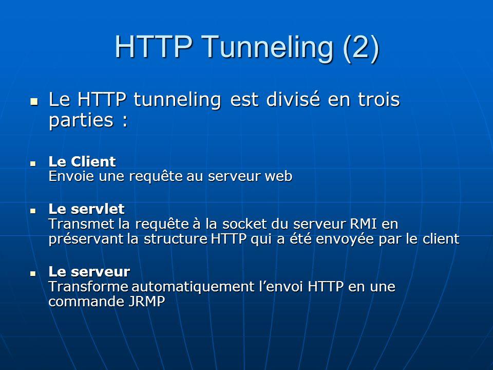 HTTP Tunneling (2) Le HTTP tunneling est divisé en trois parties : Le HTTP tunneling est divisé en trois parties : Le Client Envoie une requête au ser