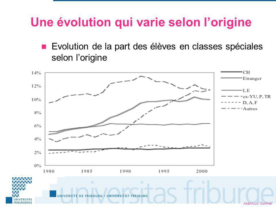 Jean-Luc Gurtner Une évolution qui varie selon lorigine Evolution de la part des élèves en classes spéciales selon lorigine