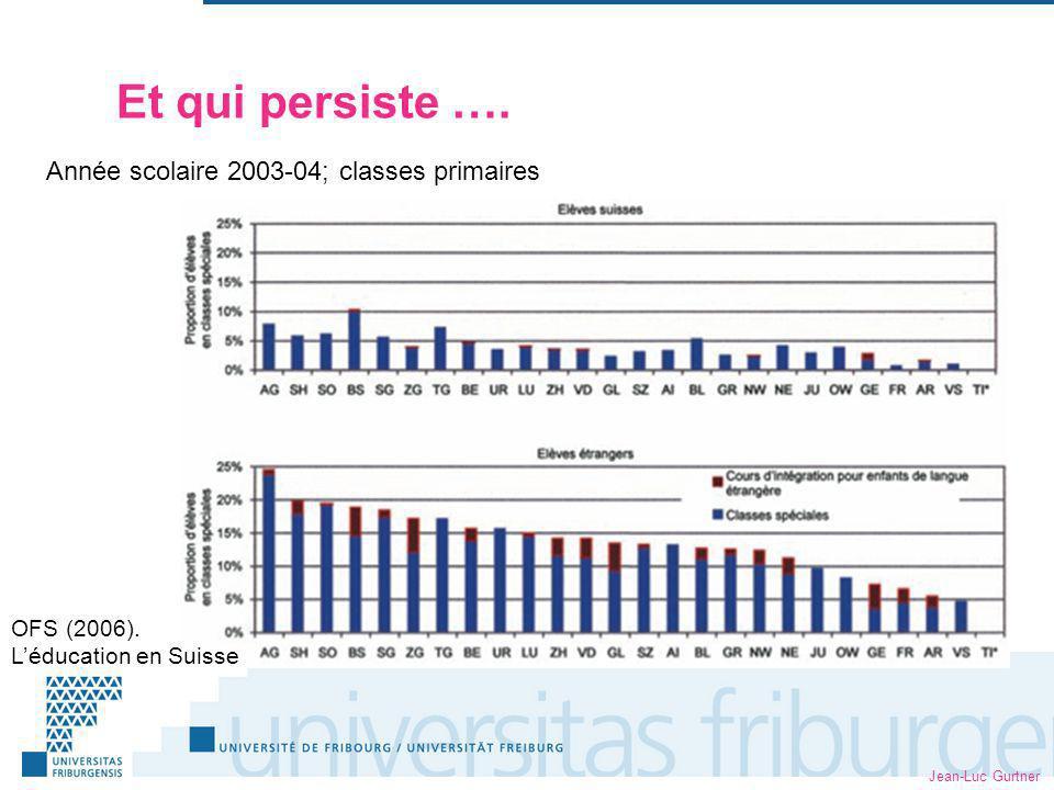 Jean-Luc Gurtner Et qui persiste …. Année scolaire 2003-04; classes primaires OFS (2006). Léducation en Suisse