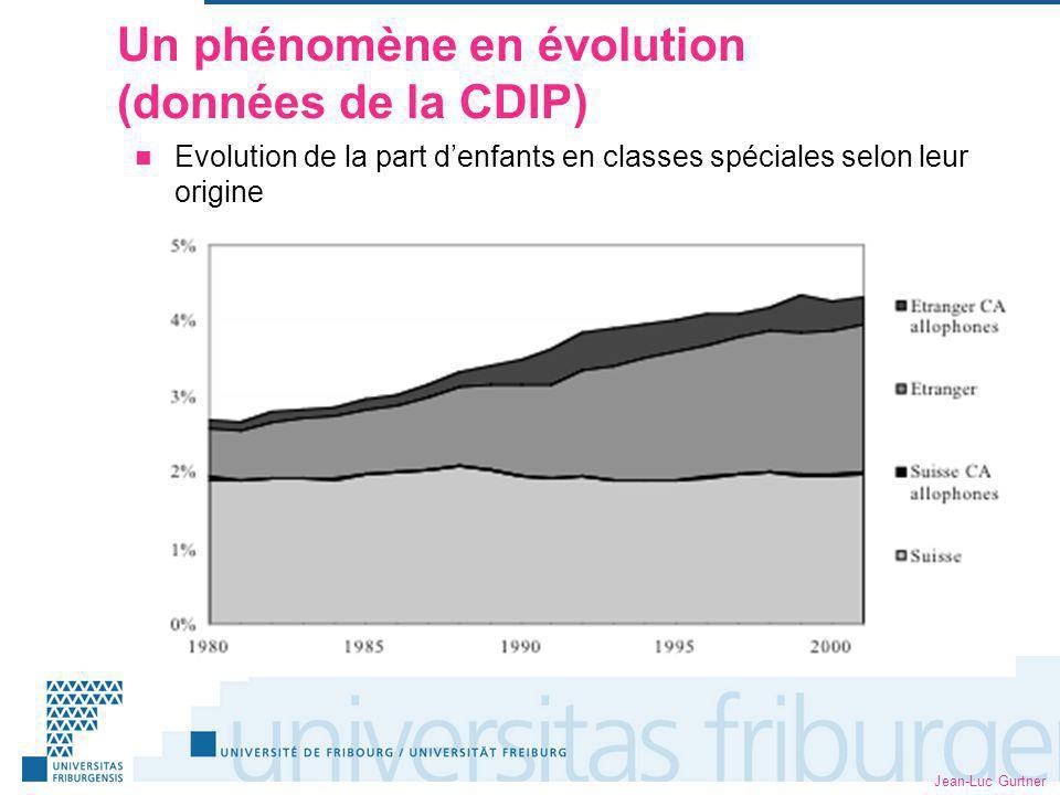 Jean-Luc Gurtner Un phénomène en évolution (données de la CDIP) Evolution de la part denfants en classes spéciales selon leur origine