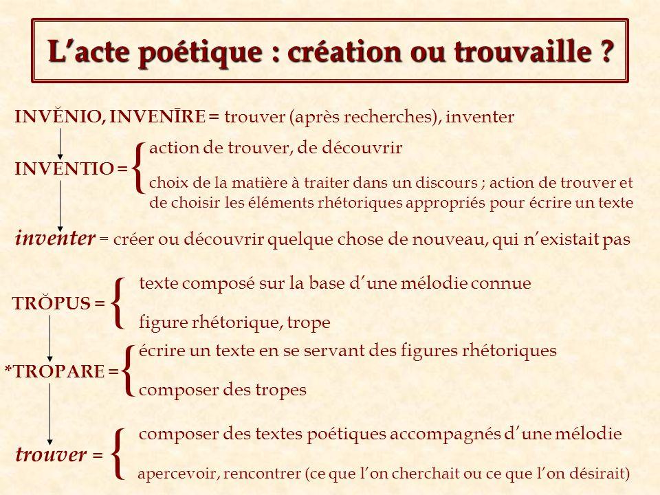 Lacte poétique : création ou trouvaille ? INVĔNIO, INVENĪRE = trouver (après recherches), inventer INVENTIO = { action de trouver, de découvrir choix