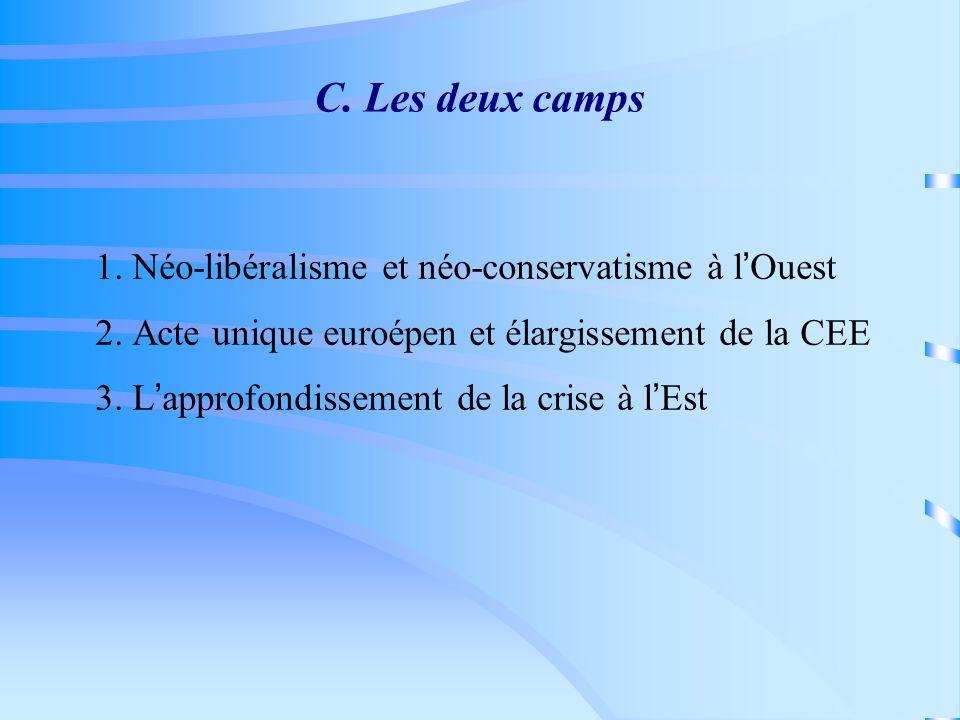 C. Les deux camps 1. Néo-libéralisme et néo-conservatisme à lOuest 2.
