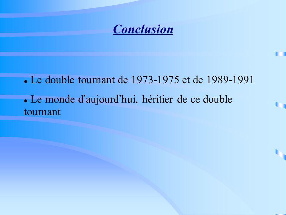 Conclusion Le double tournant de 1973-1975 et de 1989-1991 Le monde daujourdhui, héritier de ce double tournant