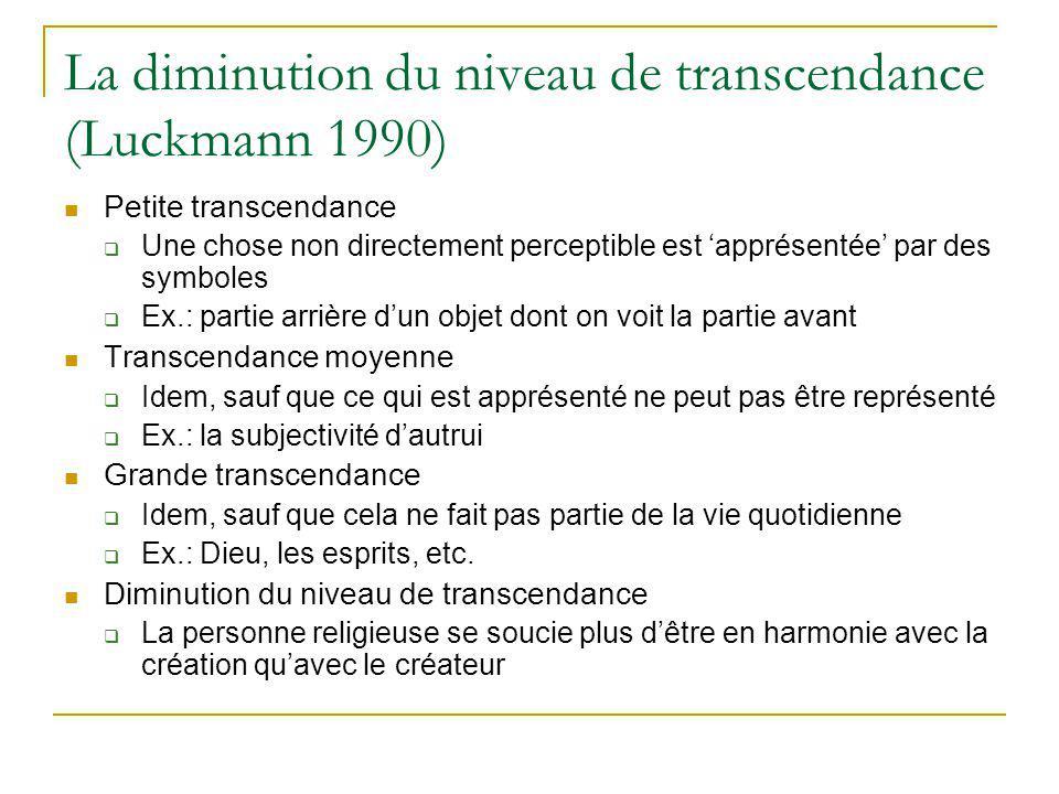 La diminution du niveau de transcendance (Luckmann 1990) Petite transcendance Une chose non directement perceptible est apprésentée par des symboles E