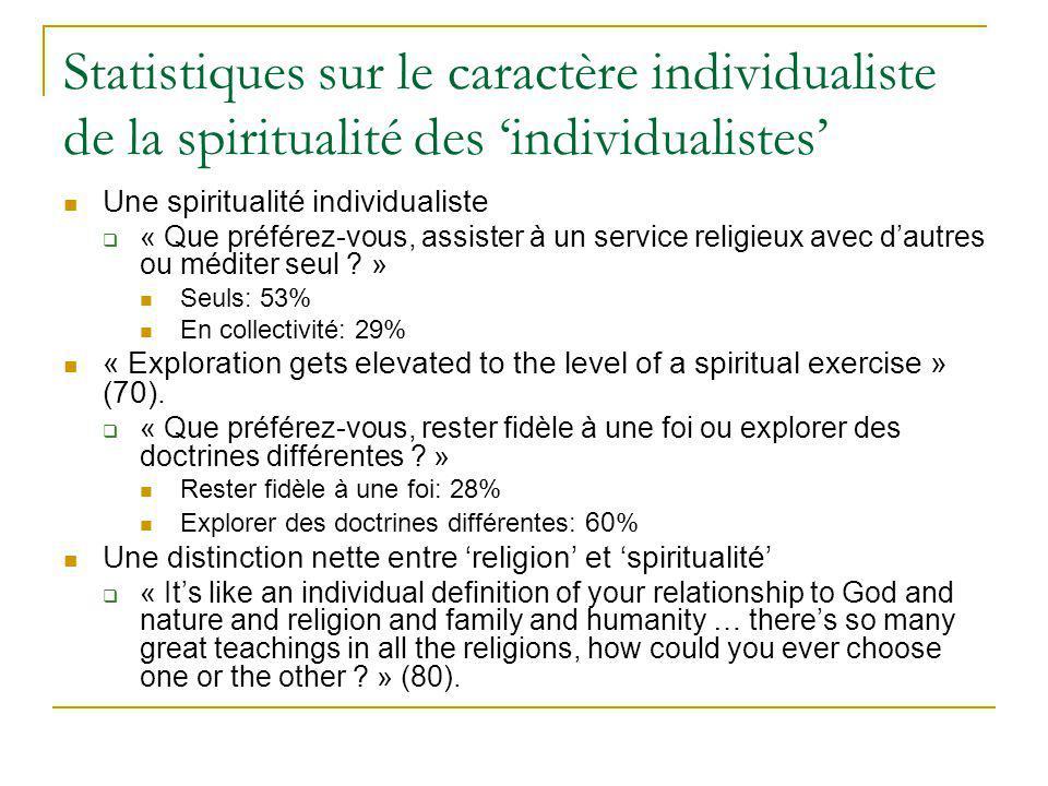 Statistiques sur le caractère individualiste de la spiritualité des individualistes Une spiritualité individualiste « Que préférez-vous, assister à un