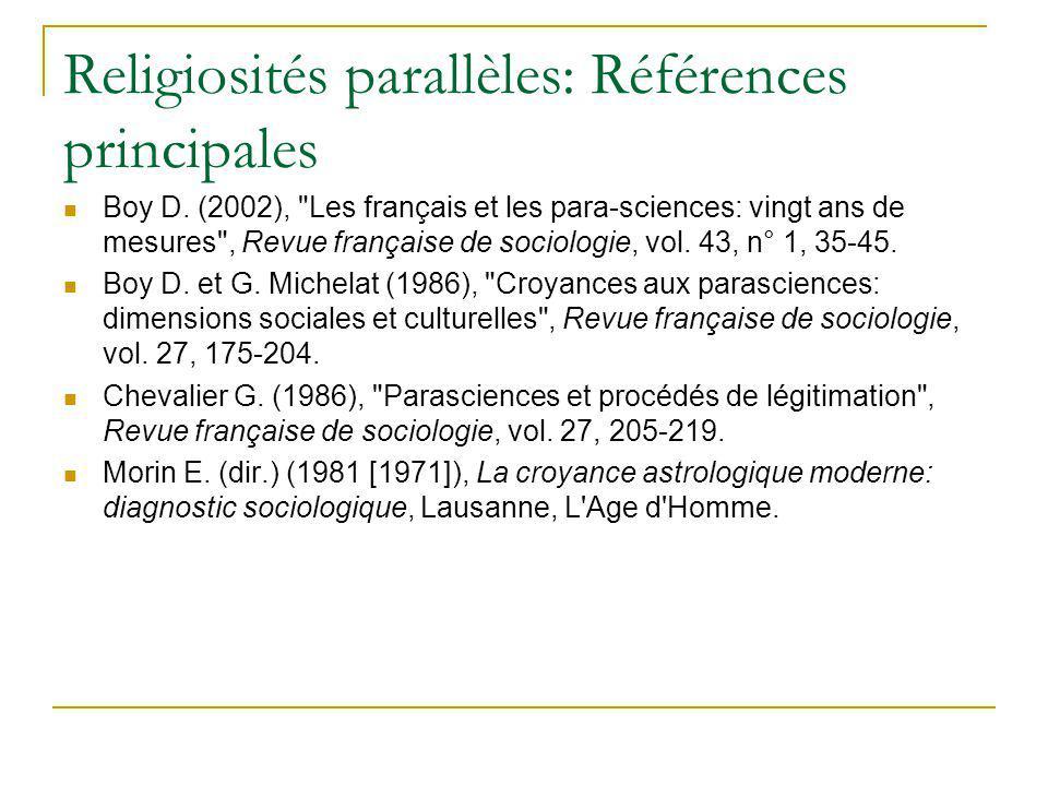 Religiosités parallèles: Références principales Boy D. (2002),