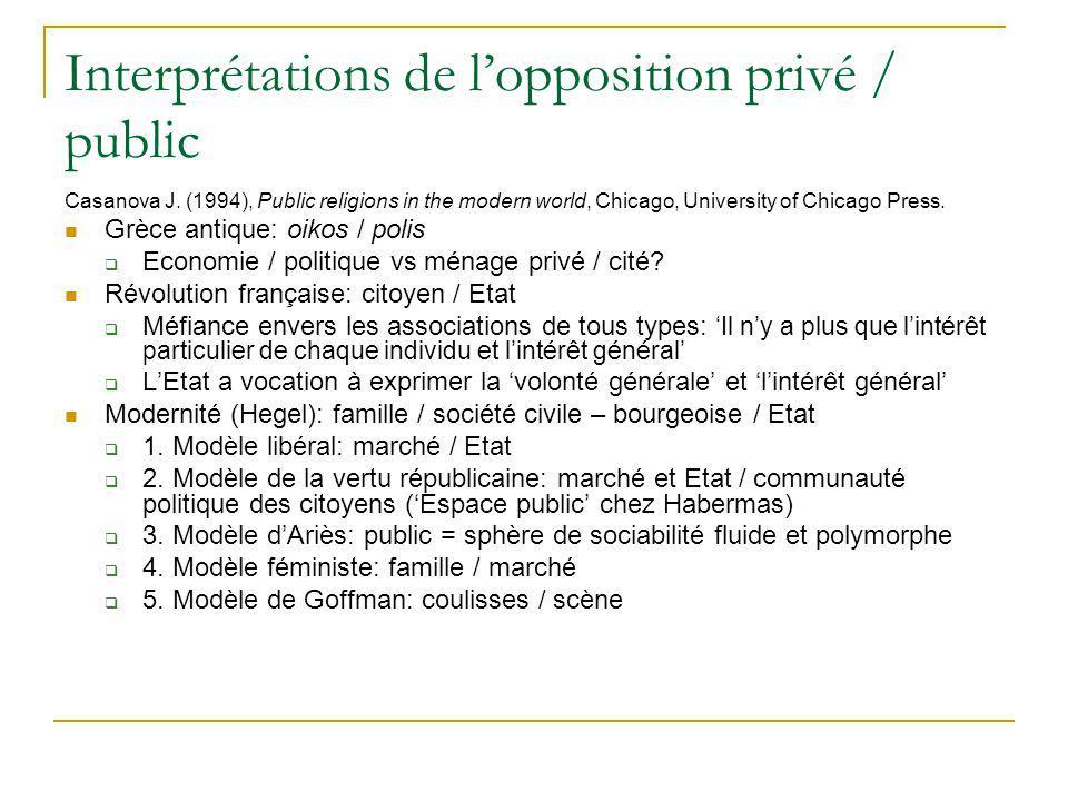 Interprétations de lopposition privé / public Casanova J. (1994), Public religions in the modern world, Chicago, University of Chicago Press. Grèce an