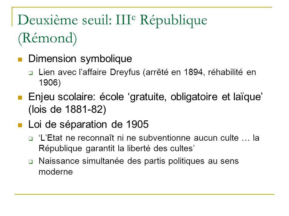 Deuxième seuil: III e République (Rémond) Dimension symbolique Lien avec laffaire Dreyfus (arrêté en 1894, réhabilité en 1906) Enjeu scolaire: école g